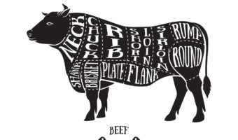 30 Cuts of Beef in 30 Days
