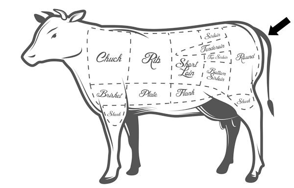 Know Your Beef Cut additionally File Loin  PSF in addition Illustrazione Di Stock Diagrammi Americani Dei Tagli Di Carne Di Us Image61345552 moreover Moose Meat Chart besides Beef Butchering. on what are the cuts of beef
