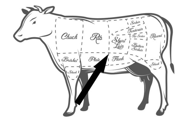 Meat Inspectors furthermore 30 Cuts 30 Days Hanger Steak besides Butchery additionally Cutsofbeef 12097 also 6  panies That Succeeded By Changing Their Business Model. on cuts of beef